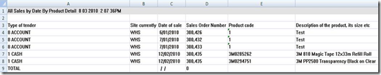 All sales by date by product detail – Sales Description