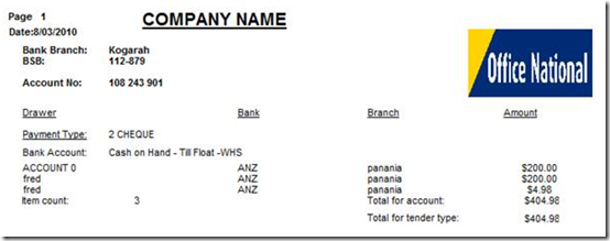 Bank Deposit Report – Summary on bank deposits