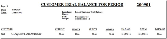 Customer Trial Balance