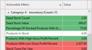 Readysell 8.36: Identify and target areas for improvement with actionable metrics